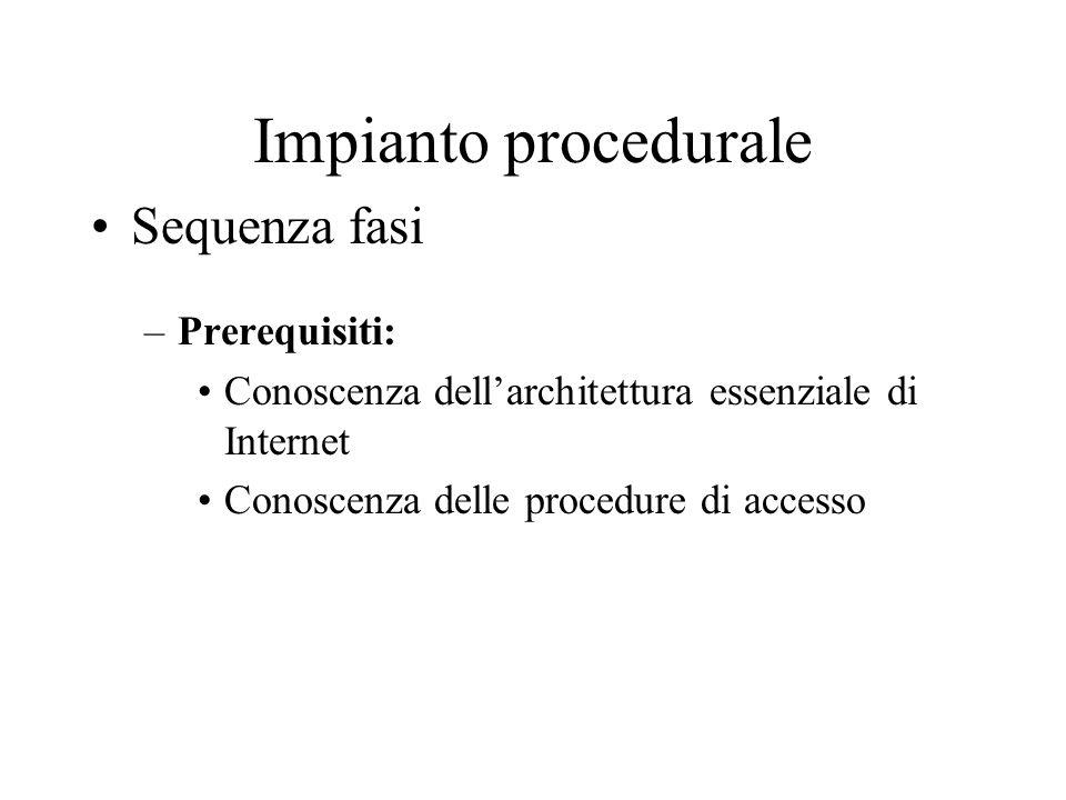 Impianto procedurale Sequenza fasi –Prerequisiti: Conoscenza dellarchitettura essenziale di Internet Conoscenza delle procedure di accesso