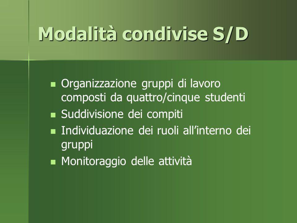 Modalità condivise S/D Organizzazione gruppi di lavoro composti da quattro/cinque studenti Suddivisione dei compiti Individuazione dei ruoli allinterno dei gruppi Monitoraggio delle attività