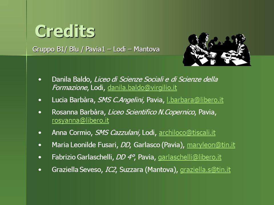 Credits Gruppo B1/ Blu / Pavia1 – Lodi – Mantova Danila Baldo, Liceo di Scienze Sociali e di Scienze della Formazione, Lodi, danila.baldo@virgilio.itdanila.baldo@virgilio.it Lucia Barbàra, SMS C.Angelini, Pavia, l.barbara@libero.itl.barbara@libero.it Rosanna Barbàra, Liceo Scientifico N.Copernico, Pavia, rosyanna@libero.it rosyanna@libero.it Anna Cormio, SMS Cazzulani, Lodi, archiloco@tiscali.itarchiloco@tiscali.it Maria Leonilde Fusari, DD, Garlasco (Pavia), maryleon@tin.itmaryleon@tin.it Fabrizio Garlaschelli, DD 4°, Pavia, garlaschelli@libero.itgarlaschelli@libero.it Graziella Seveso, IC2, Suzzara (Mantova), graziella.s@tin.itgraziella.s@tin.it
