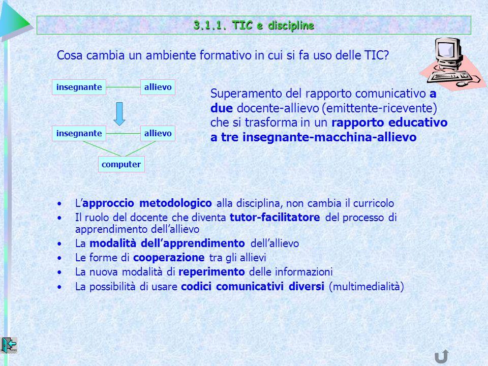 3.1.1.TIC e discipline Cosa cambia un ambiente formativo in cui si fa uso delle TIC.