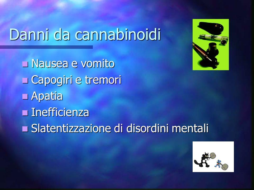 Danni da cannabinoidi Nausea e vomito Nausea e vomito Capogiri e tremori Capogiri e tremori Apatia Apatia Inefficienza Inefficienza Slatentizzazione d