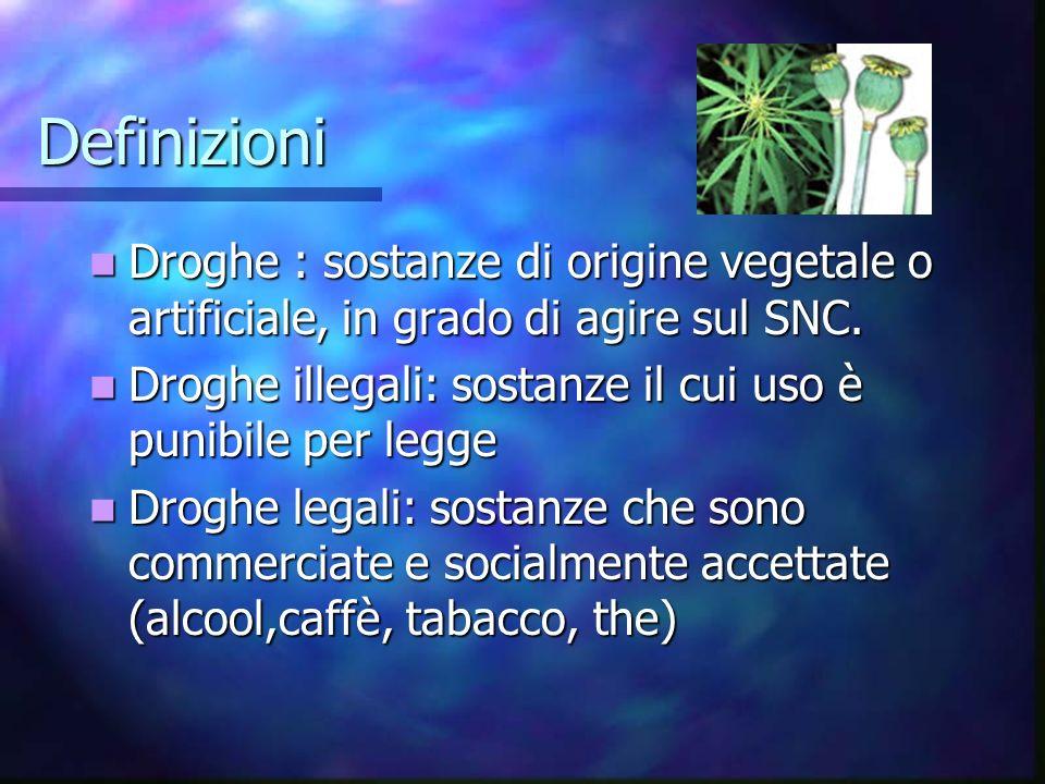 Definizioni Droghe : sostanze di origine vegetale o artificiale, in grado di agire sul SNC. Droghe : sostanze di origine vegetale o artificiale, in gr