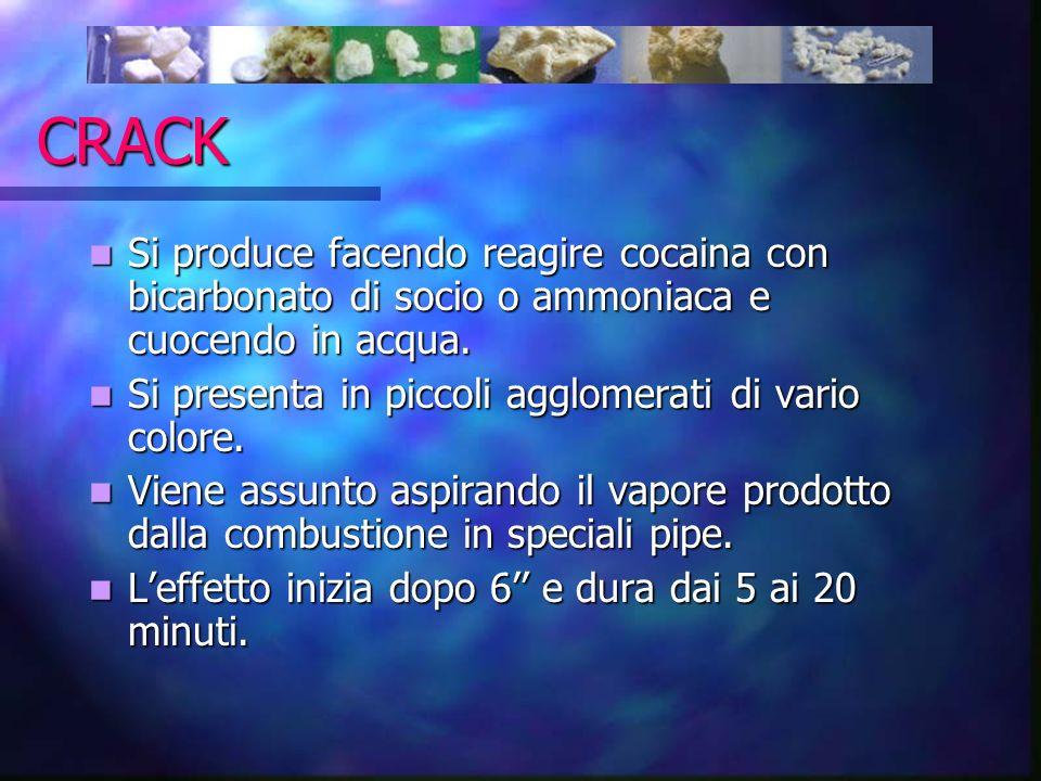 CRACK Si produce facendo reagire cocaina con bicarbonato di socio o ammoniaca e cuocendo in acqua. Si produce facendo reagire cocaina con bicarbonato
