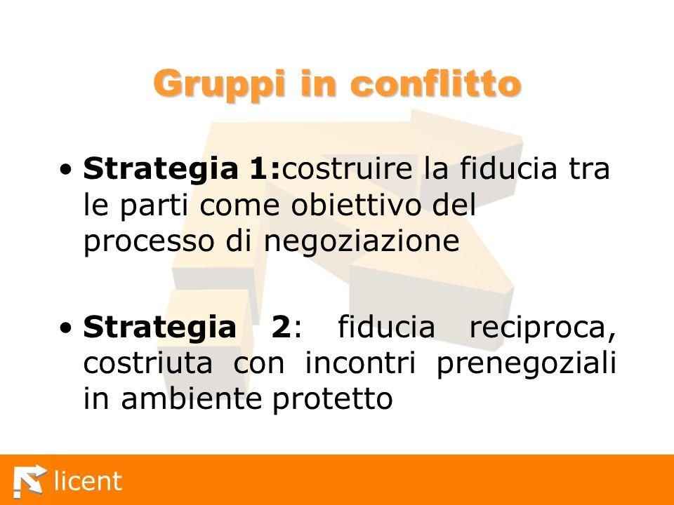 licent Gruppi in conflitto Strategia 1:costruire la fiducia tra le parti come obiettivo del processo di negoziazione Strategia 2: fiducia reciproca, c