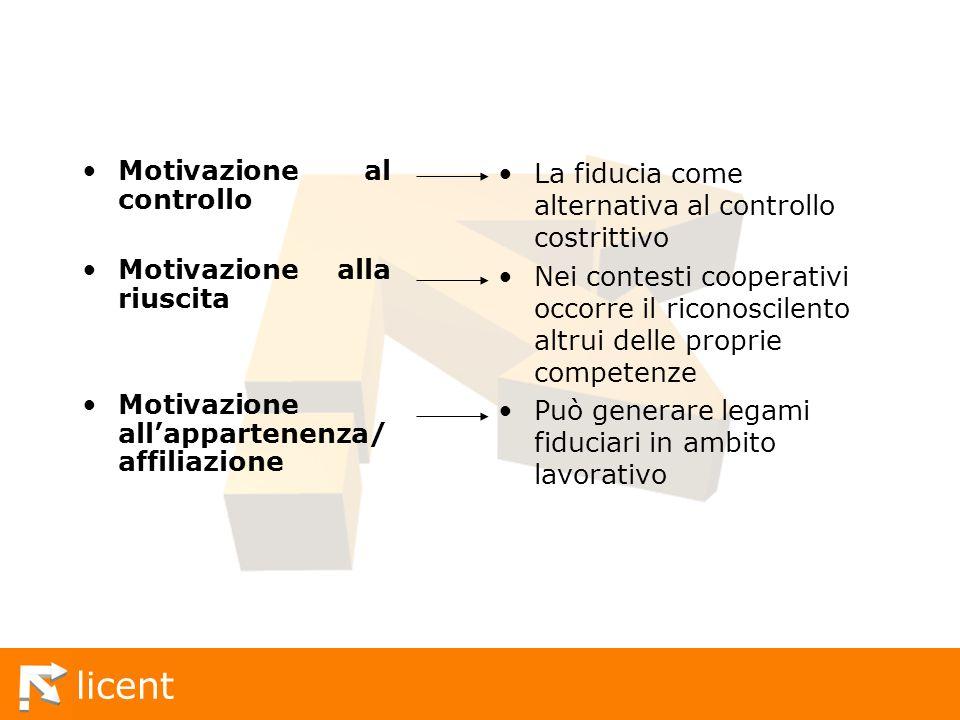 licent Motivazione al controllo Motivazione alla riuscita Motivazione allappartenenza/ affiliazione La fiducia come alternativa al controllo costritti