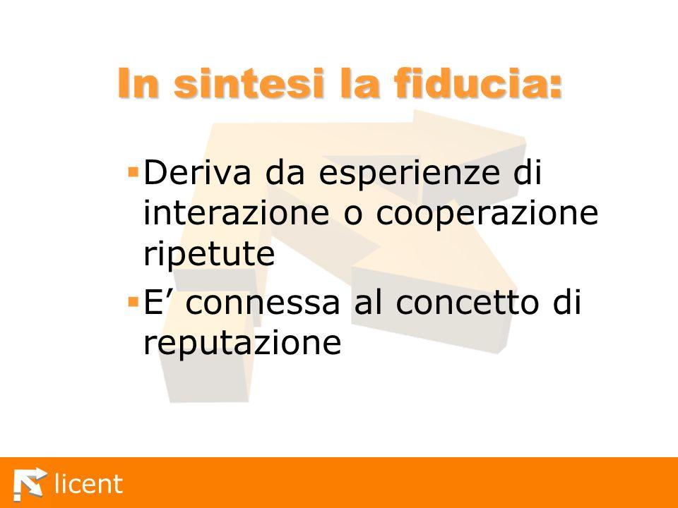 licent In sintesi la fiducia: Deriva da esperienze di interazione o cooperazione ripetute E connessa al concetto di reputazione