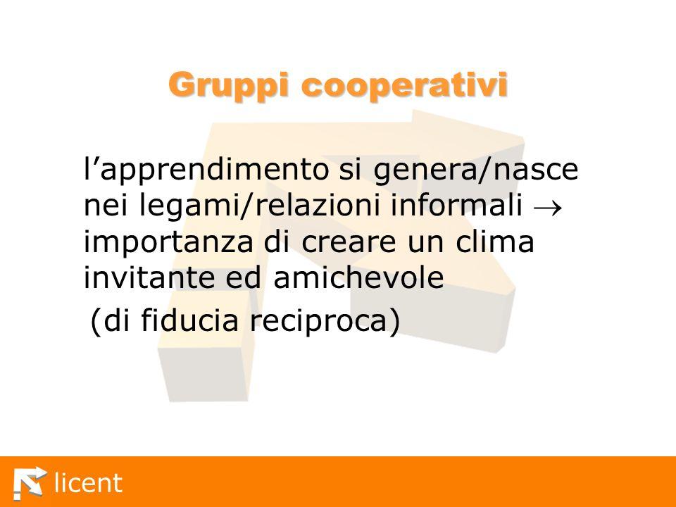 licent Gruppi cooperativi lapprendimento si genera/nasce nei legami/relazioni informali importanza di creare un clima invitante ed amichevole (di fidu