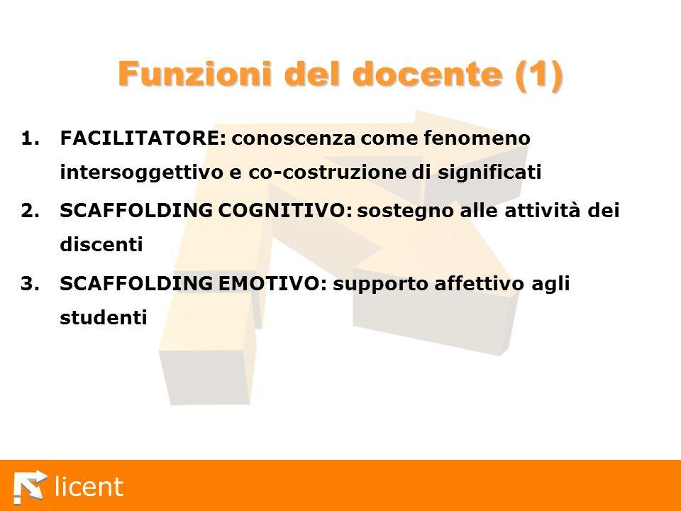 licent Funzioni del docente (1) 1.FACILITATORE: conoscenza come fenomeno intersoggettivo e co-costruzione di significati 2.SCAFFOLDING COGNITIVO: sost