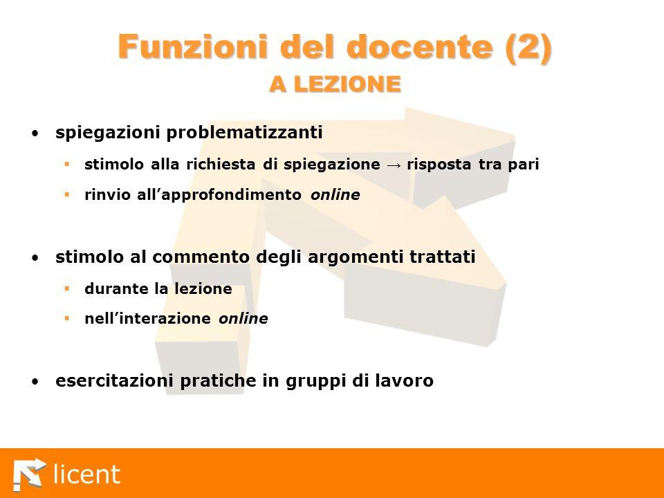 licent Funzioni del docente (2) A LEZIONE spiegazioni problematizzanti stimolo alla richiesta di spiegazione risposta tra pari rinvio allapprofondimen