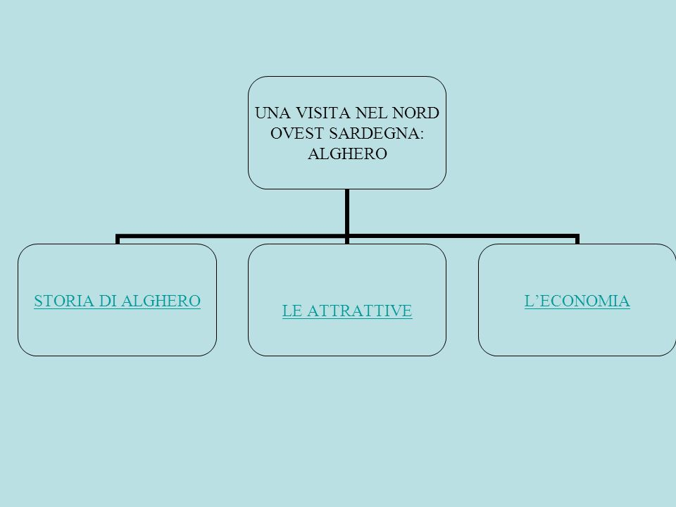 UNA VISITA NEL NORD OVEST SARDEGNA: ALGHERO STORIA DI ALGHEROLE ATTRATTIVE LECONOMIA