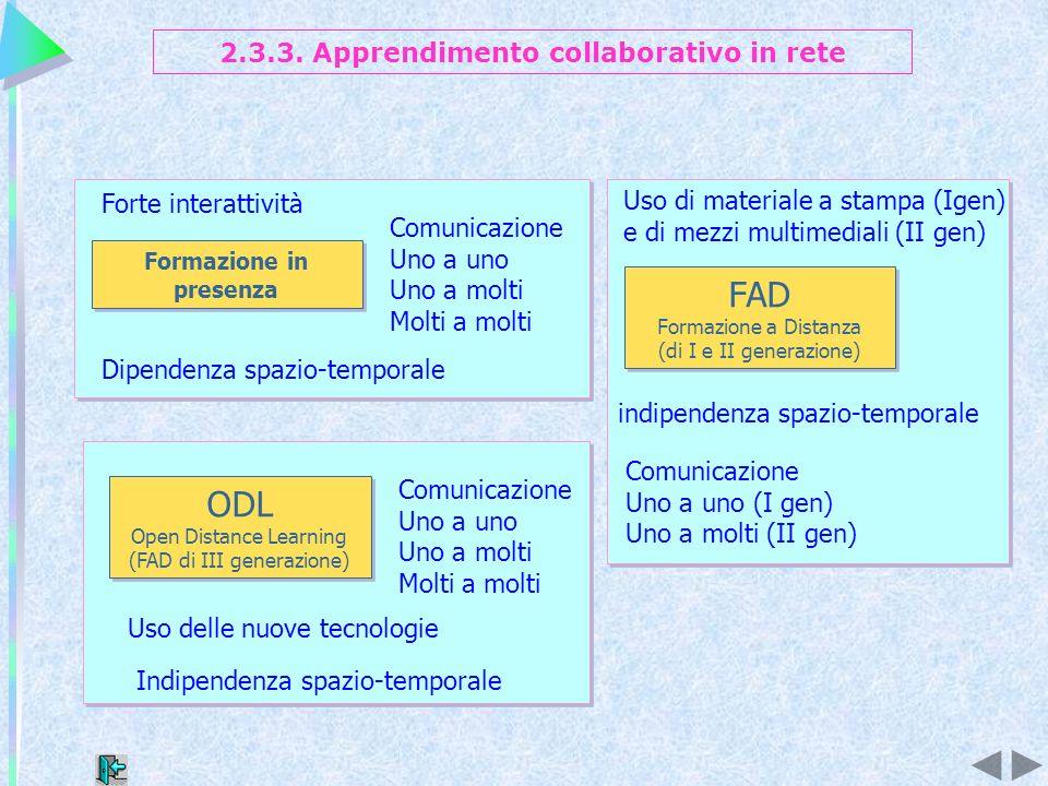 FAD Formazione a Distanza (di I e II generazione) FAD Formazione a Distanza (di I e II generazione) Formazione in presenza ODL Open Distance Learning