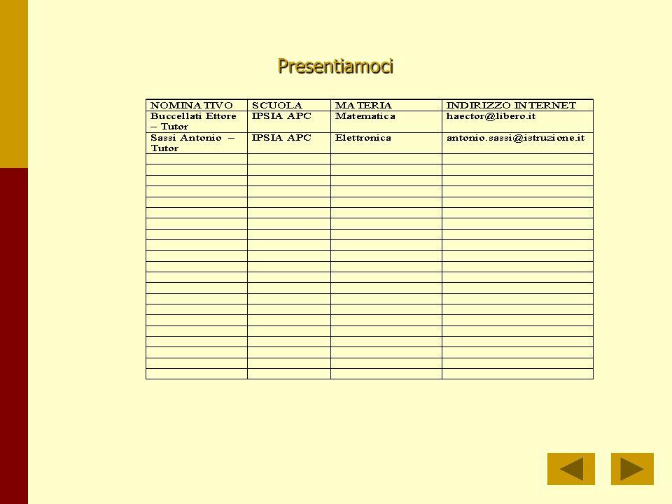 CERTIFICAZIONE le ore in presenza vengono certificate dal foglio firma ( minimo 75% di presenza)le ore in presenza vengono certificate dal foglio firma ( minimo 75% di presenza) Le ore di auto formazione vengono certificate in base ad un registro di classe del tutor ( che per il momento non esiste ancora ) sul quale saranno riportate le attività svolte dai corsisti in modalità online con un sistema di indicatori.Le ore di auto formazione vengono certificate in base ad un registro di classe del tutor ( che per il momento non esiste ancora ) sul quale saranno riportate le attività svolte dai corsisti in modalità online con un sistema di indicatori.