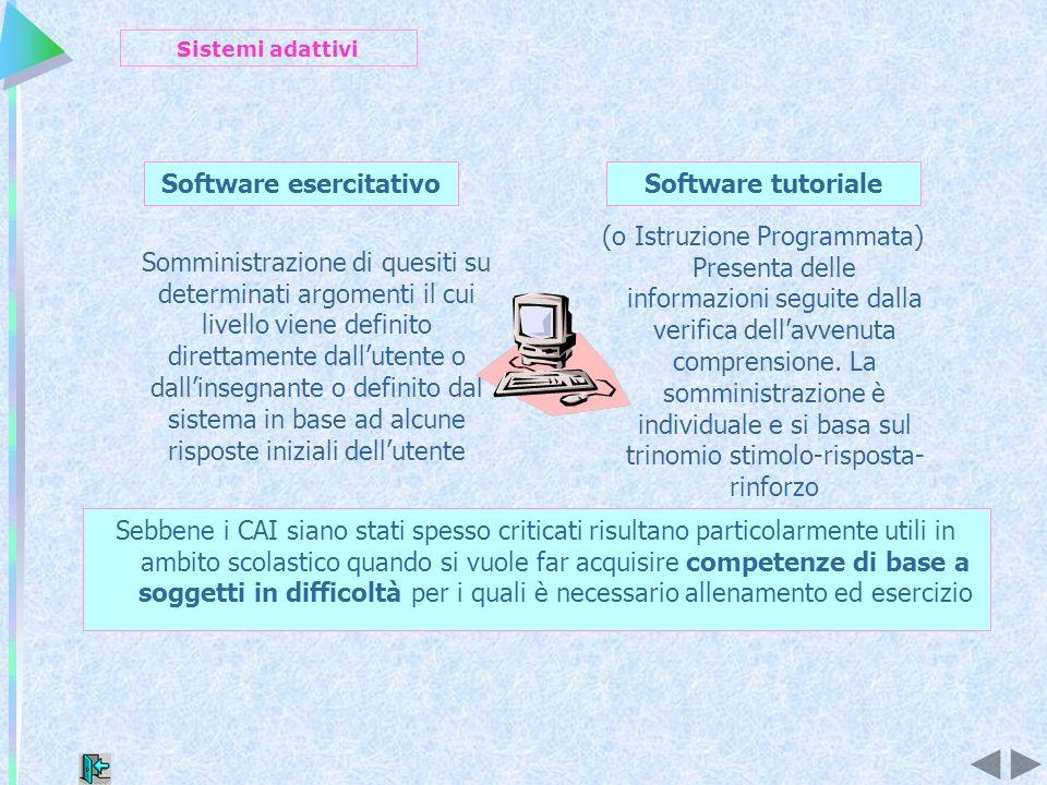 (o Istruzione Programmata) Presenta delle informazioni seguite dalla verifica dellavvenuta comprensione.