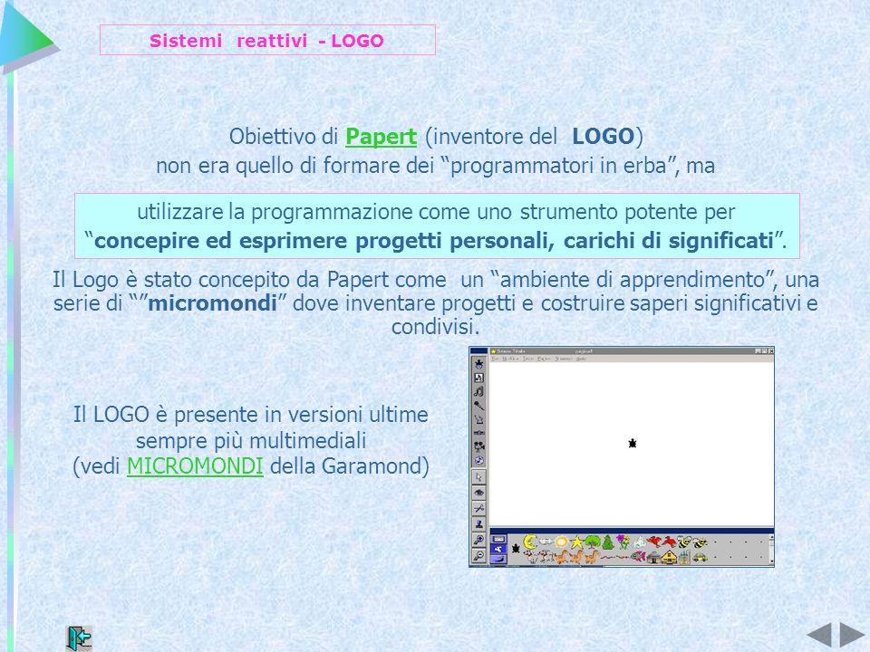 Obiettivo di Papert (inventore del LOGO)Papert non era quello di formare dei programmatori in erba, ma Il Logo è stato concepito da Papert come un ambiente di apprendimento, una serie di micromondi dove inventare progetti e costruire saperi significativi e condivisi.
