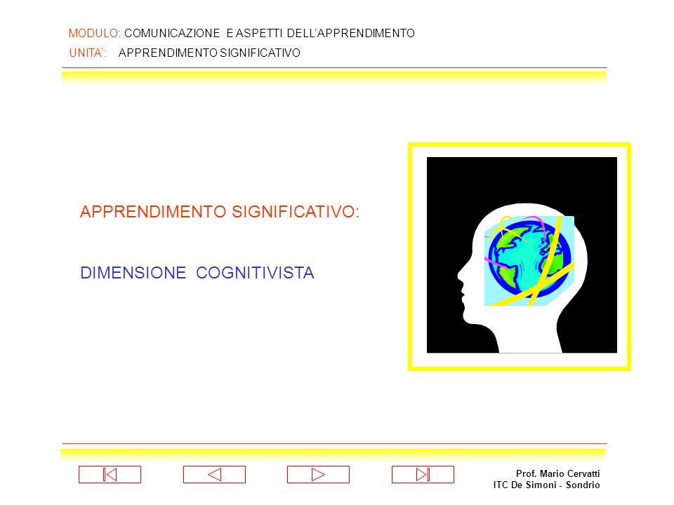 Prof. Mario Cervatti ITC De Simoni - Sondrio MODULO: COMUNICAZIONE E ASPETTI DELLAPPRENDIMENTO UNITA: APPRENDIMENTO SIGNIFICATIVO COMUNICAZIONE 12 3 A