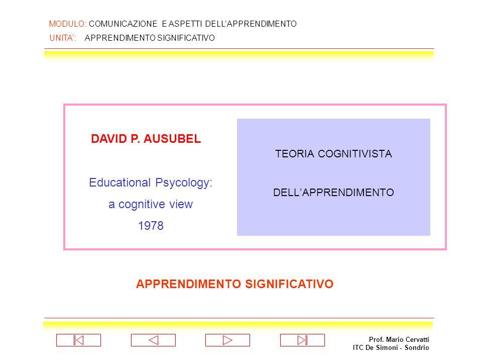 Prof. Mario Cervatti ITC De Simoni - Sondrio MODULO: COMUNICAZIONE E ASPETTI DELLAPPRENDIMENTO UNITA: APPRENDIMENTO SIGNIFICATIVO CERCHIAMO LA SEMPLIC