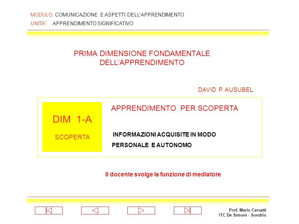 Prof. Mario Cervatti ITC De Simoni - Sondrio MODULO: COMUNICAZIONE E ASPETTI DELLAPPRENDIMENTO UNITA: APPRENDIMENTO SIGNIFICATIVO TEORIA COGNITIVISTA