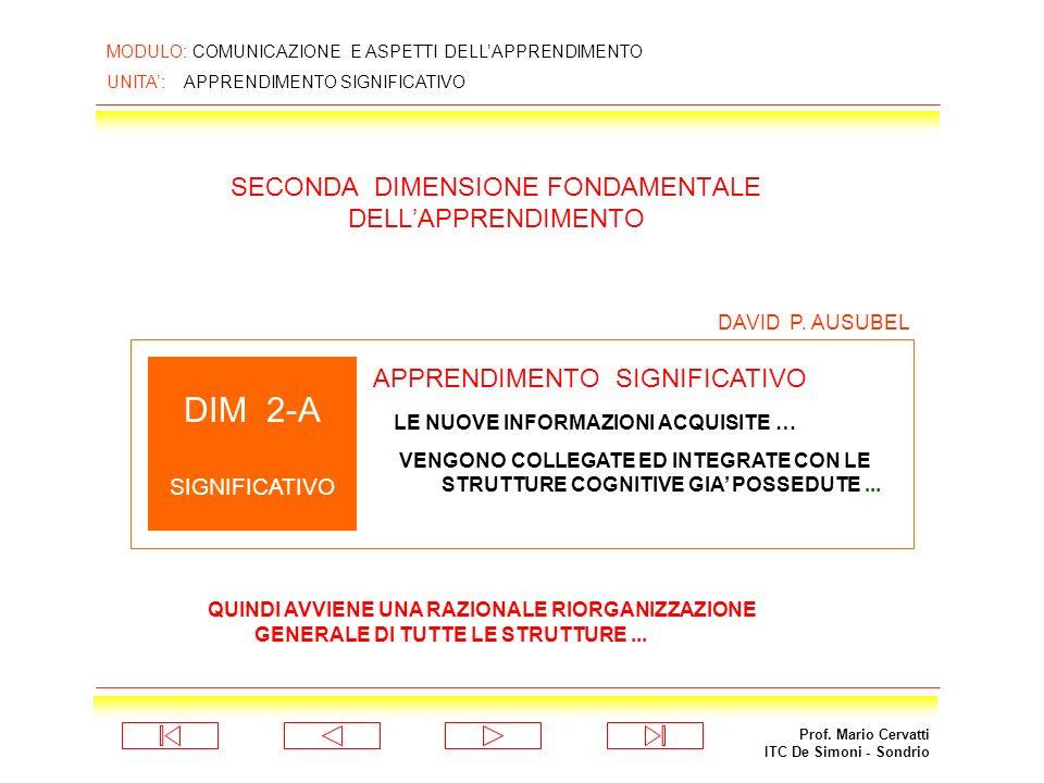 Prof. Mario Cervatti ITC De Simoni - Sondrio MODULO: COMUNICAZIONE E ASPETTI DELLAPPRENDIMENTO UNITA: APPRENDIMENTO SIGNIFICATIVO PRIMA DIMENSIONE FON