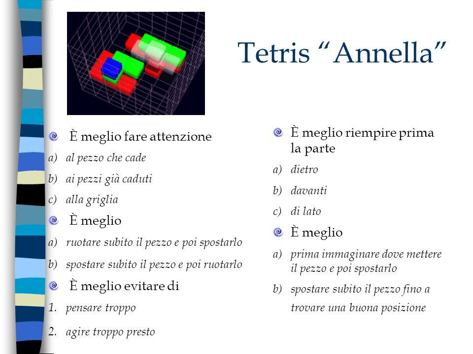 Tetris Annella È meglio fare attenzione a)al pezzo che cade b)ai pezzi già caduti c)alla griglia È meglio a)ruotare subito il pezzo e poi spostarlo b)