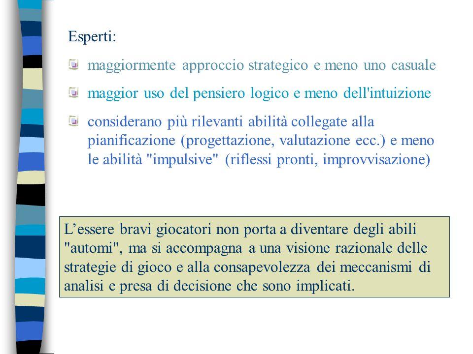 Esperti: maggiormente approccio strategico e meno uno casuale maggior uso del pensiero logico e meno dell'intuizione considerano più rilevanti abilità