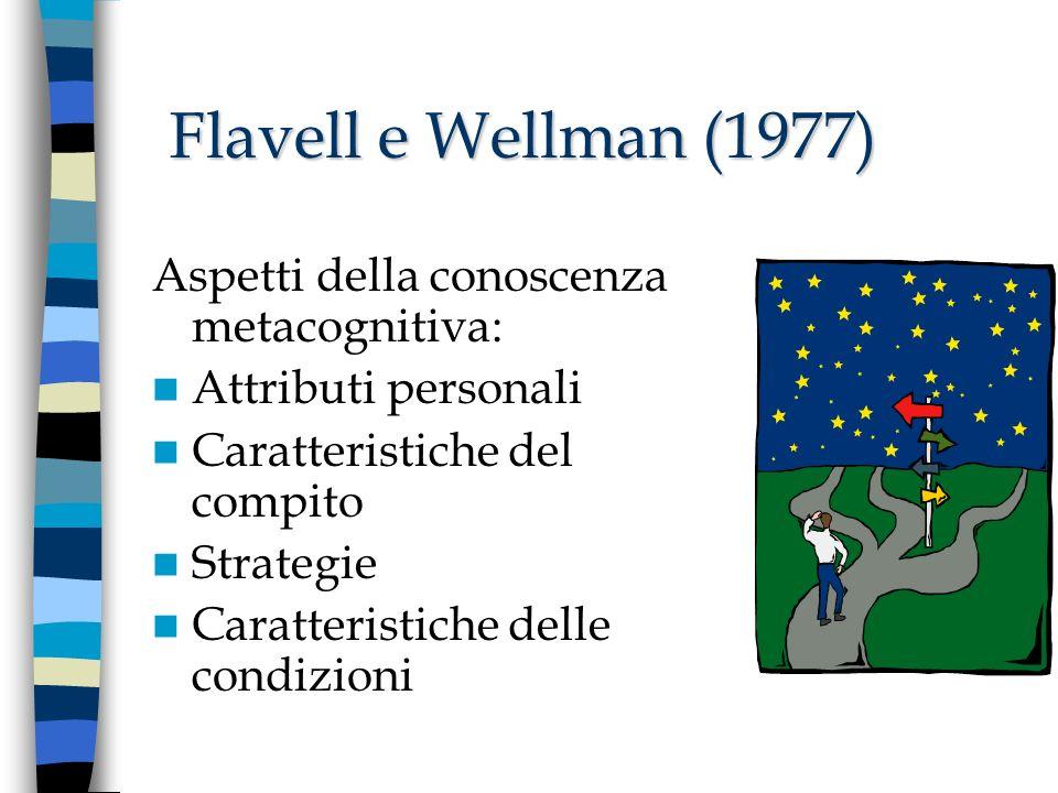 Flavell e Wellman (1977) Aspetti della conoscenza metacognitiva: Attributi personali Caratteristiche del compito Strategie Caratteristiche delle condi