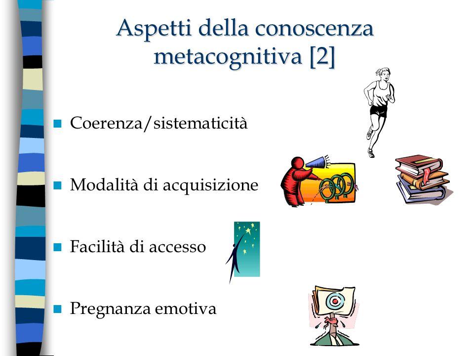 Aspetti della conoscenza metacognitiva [2] Coerenza/sistematicità Modalità di acquisizione Facilità di accesso Pregnanza emotiva