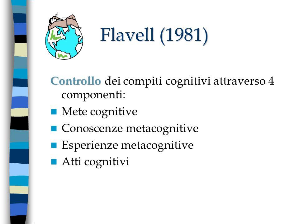 Flavell (1981) Controllo Controllo dei compiti cognitivi attraverso 4 componenti: Mete cognitive Conoscenze metacognitive Esperienze metacognitive Att