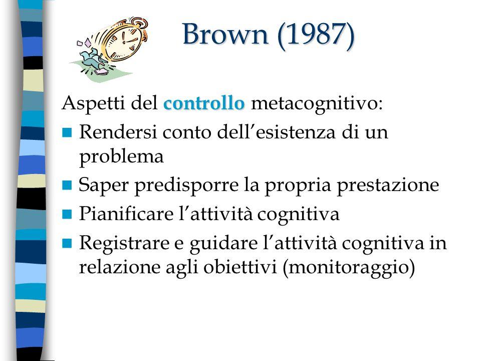 Brown (1987) controllo Aspetti del controllo metacognitivo: Rendersi conto dellesistenza di un problema Saper predisporre la propria prestazione Piani