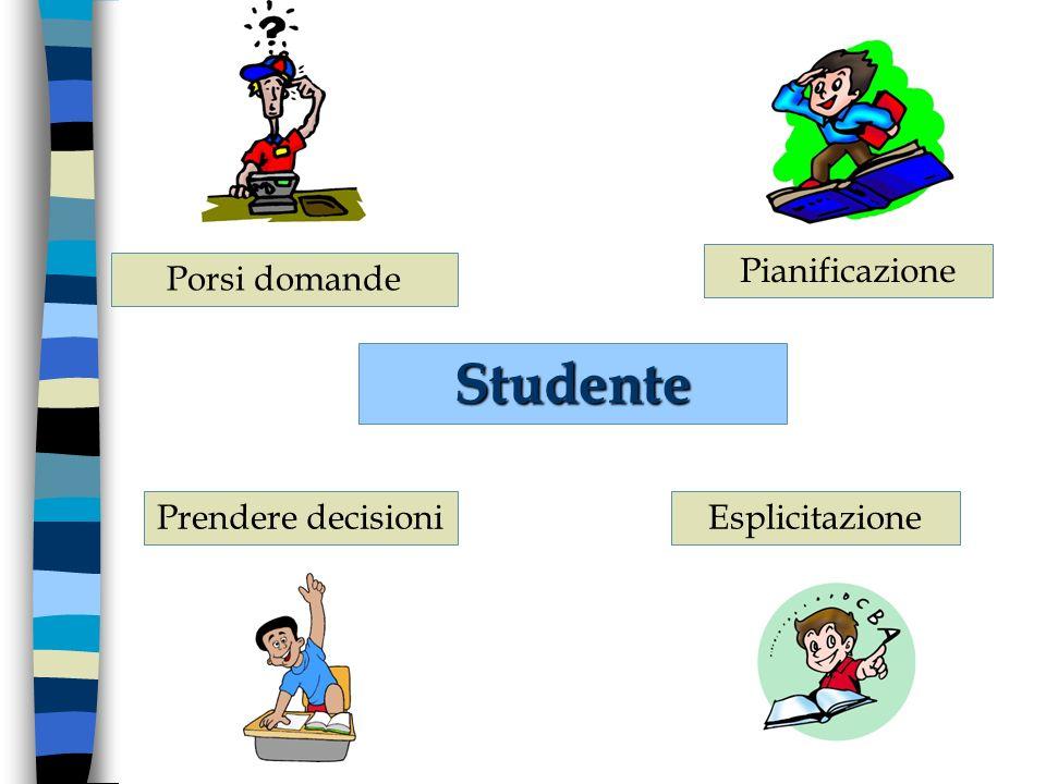 Porsi domande Prendere decisioni Pianificazione Esplicitazione Studente