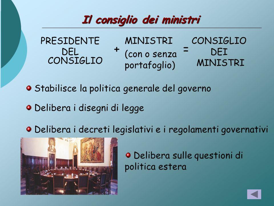 12 Il consiglio dei ministri PRESIDENTE DEL CONSIGLIO MINISTRI (con o senza portafoglio) += CONSIGLIO DEI MINISTRI Stabilisce la politica generale del