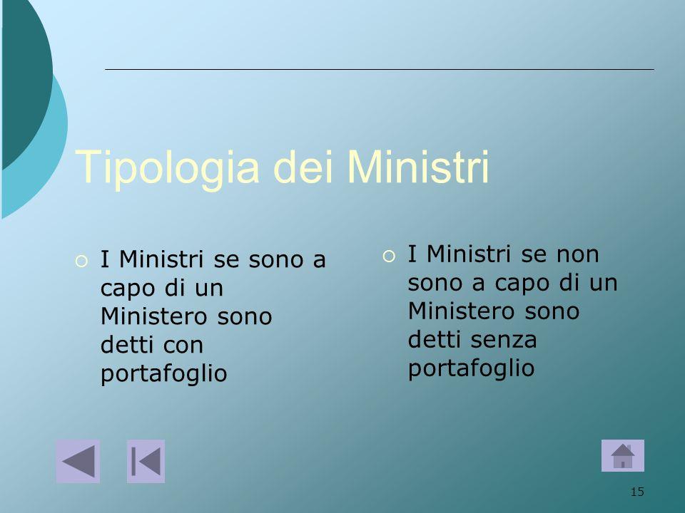 15 Tipologia dei Ministri I Ministri se sono a capo di un Ministero sono detti con portafoglio I Ministri se non sono a capo di un Ministero sono dett