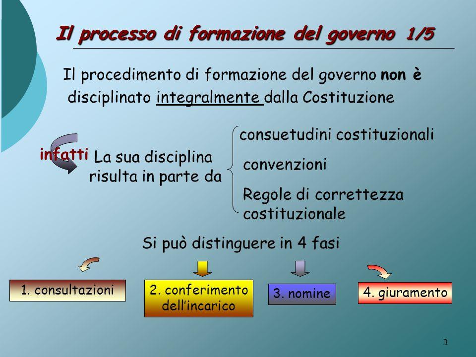 3 Il processo di formazione del governo 1/5 Il procedimento di formazione del governo non è disciplinato integralmente dalla Costituzione La sua disci