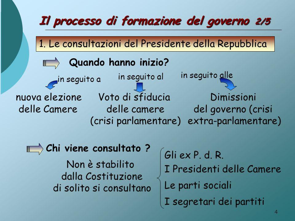 4 Il processo di formazione del governo 2/5 1. Le consultazioni del Presidente della Repubblica Quando hanno inizio? nuova elezione delle Camere Voto
