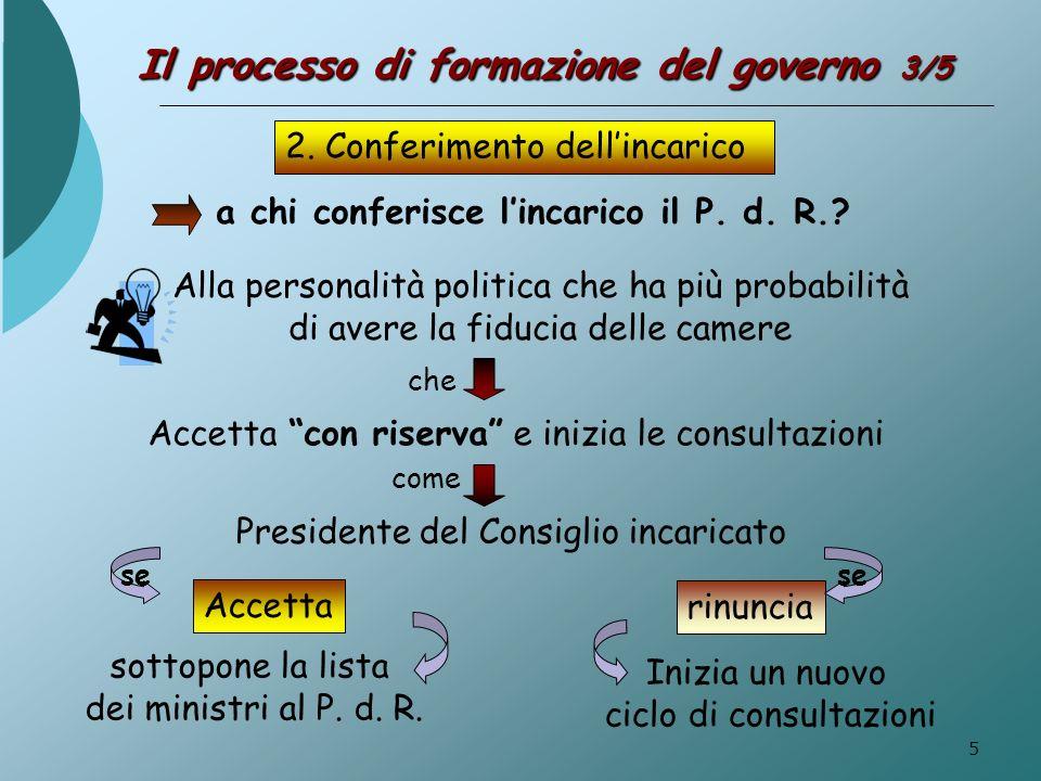 5 Il processo di formazione del governo 3/5 2. Conferimento dellincarico a chi conferisce lincarico il P. d. R.? Alla personalità politica che ha più