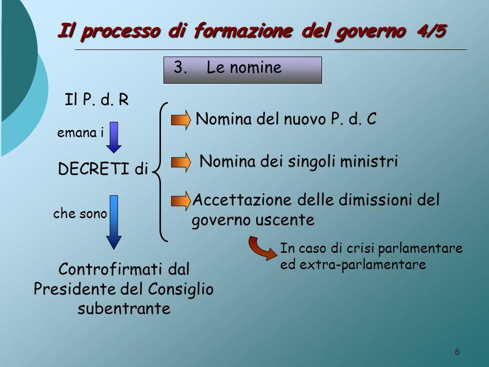 6 Il processo di formazione del governo 4/5 3. Le nomine DECRETI di Nomina del nuovo P. d. C Nomina dei singoli ministri In caso di crisi parlamentare
