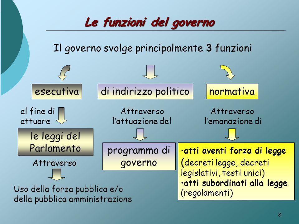 8 Le funzioni del governo Il governo svolge principalmente 3 funzioni di indirizzo politicoesecutiva programma di governo normativa al fine di attuare