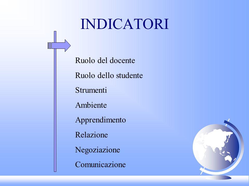INDICATORI Ruolo del docente Ruolo dello studente Strumenti Ambiente Apprendimento Relazione Negoziazione Comunicazione