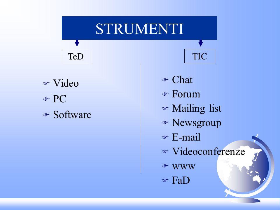 STRUMENTI F Video F PC F Software F Chat F Forum F Mailing list F Newsgroup F E-mail F Videoconferenze F www F FaD TIC TeD