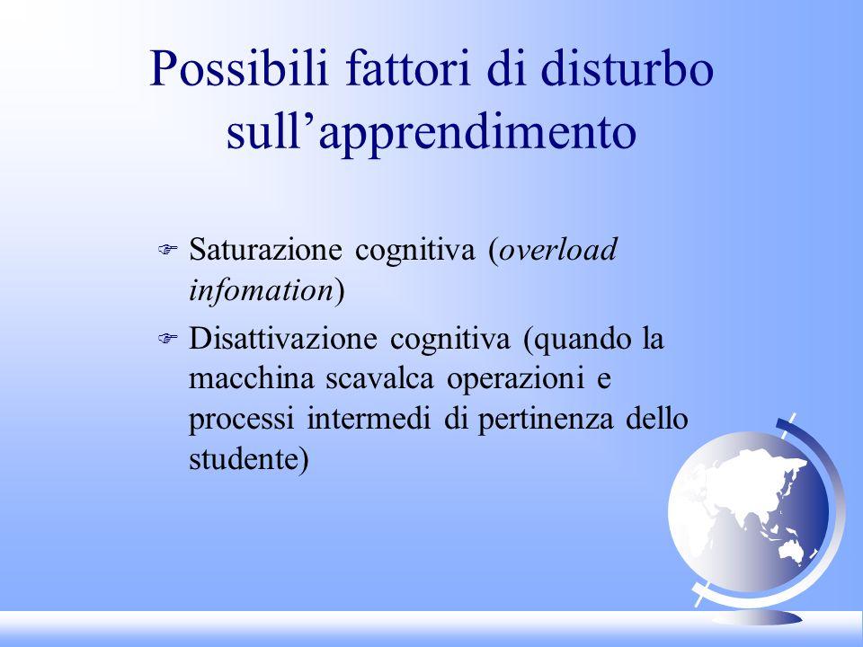 Possibili fattori di disturbo sullapprendimento F Saturazione cognitiva (overload infomation) F Disattivazione cognitiva (quando la macchina scavalca operazioni e processi intermedi di pertinenza dello studente)