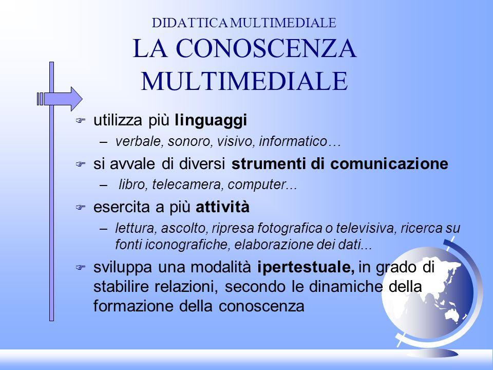 DIDATTICA MULTIMEDIALE LA CONOSCENZA MULTIMEDIALE F utilizza più linguaggi –verbale, sonoro, visivo, informatico… F si avvale di diversi strumenti di