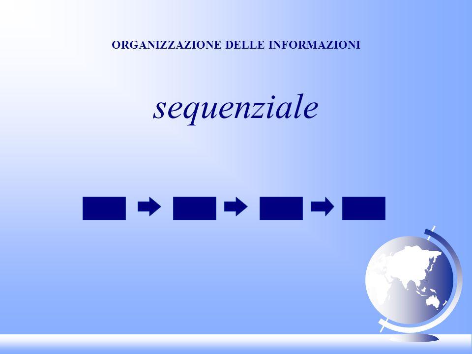 ORGANIZZAZIONE DELLE INFORMAZIONI sequenziale