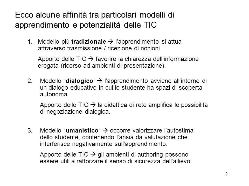 2 Ecco alcune affinità tra particolari modelli di apprendimento e potenzialità delle TIC 1. Modello più tradizionale lapprendimento si attua attravers