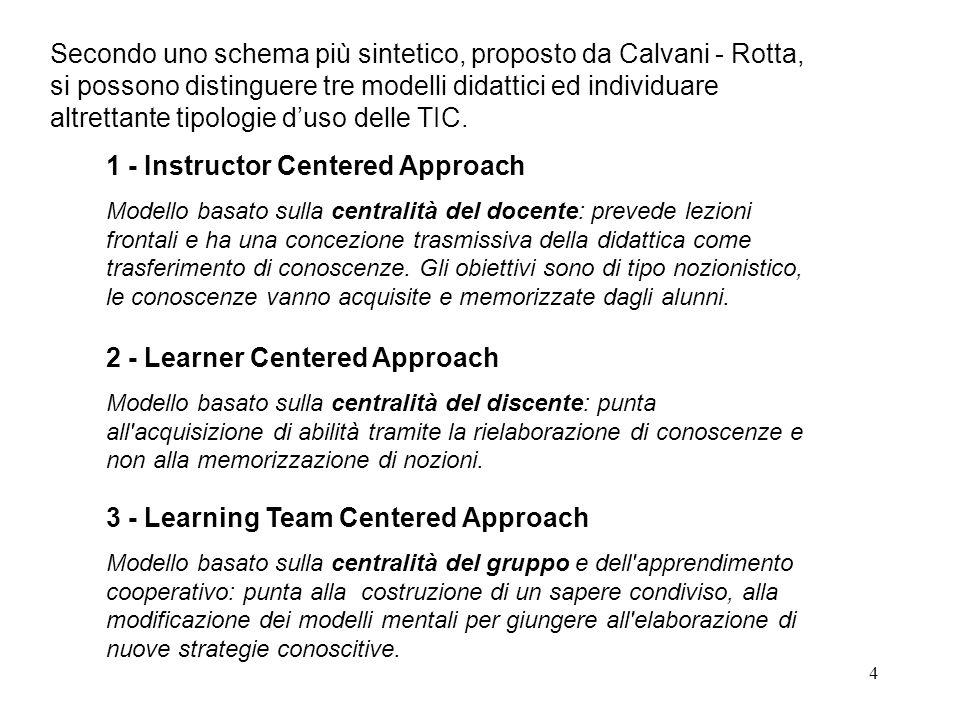 5 A ciascuno dei tre modelli presentati può essere riferito un diverso utilizzo degli strumenti tecnologici delle TIC nella didattica.