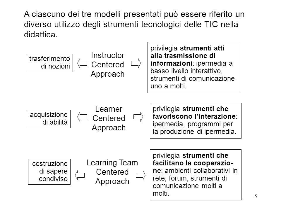 5 A ciascuno dei tre modelli presentati può essere riferito un diverso utilizzo degli strumenti tecnologici delle TIC nella didattica. trasferimento d