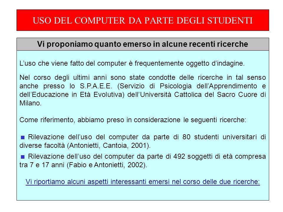 USO DEL COMPUTER DA PARTE DEGLI STUDENTI Luso che viene fatto del computer è frequentemente oggetto dindagine.
