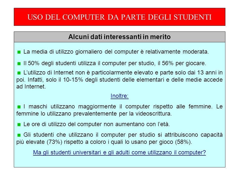 USO DEL COMPUTER DA PARTE DEGLI STUDENTI La media di utilizzo giornaliero del computer è relativamente moderata.