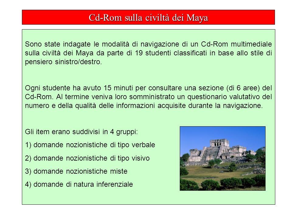 Cd-Rom sulla civiltà dei Maya Sono state indagate le modalità di navigazione di un Cd-Rom multimediale sulla civiltà dei Maya da parte di 19 studenti classificati in base allo stile di pensiero sinistro/destro.