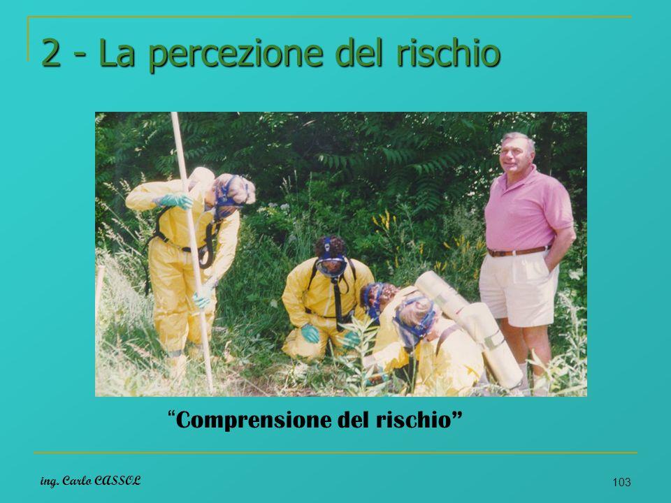 ing. Carlo CASSOL 103 2 - La percezione del rischio Comprensione del rischio