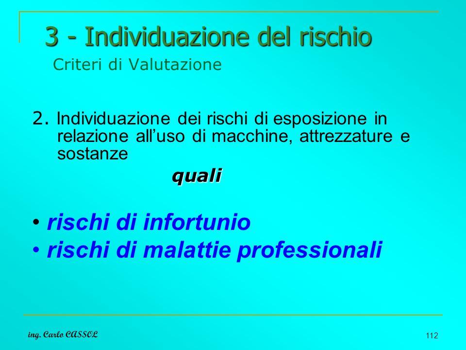 ing. Carlo CASSOL 112 3 - Individuazione del rischio 3 - Individuazione del rischio Criteri di Valutazione 2. Individuazione dei rischi di esposizione