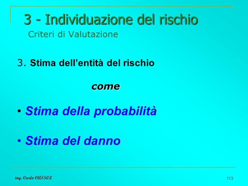 ing. Carlo CASSOL 113 3 - Individuazione del rischio 3 - Individuazione del rischio Criteri di Valutazione 3. Stima dellentità del rischiocome Stima d